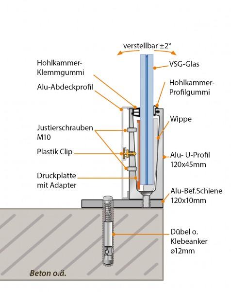 GlasTwin GTP4 U-Profil 120x45mm, z. Bodenmontage