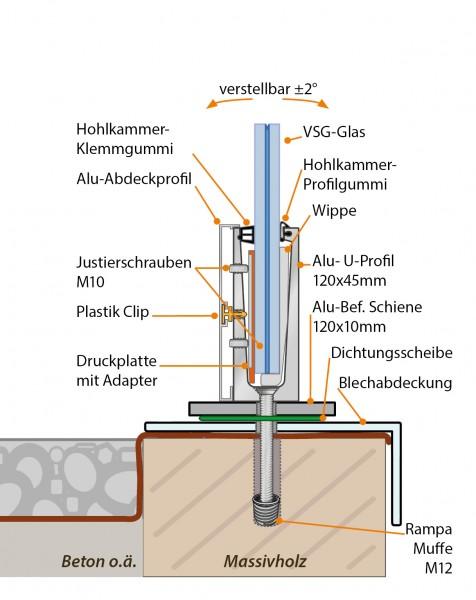 GlasTwin GTP3 U-Profil 120x45mm, z. Bodenmontage