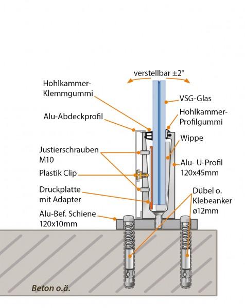 GlasTwin GTP2 U-Profil 120x45mm, z. Bodenmontage